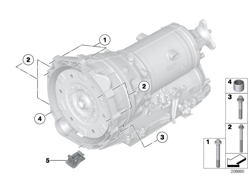 Модель E84
